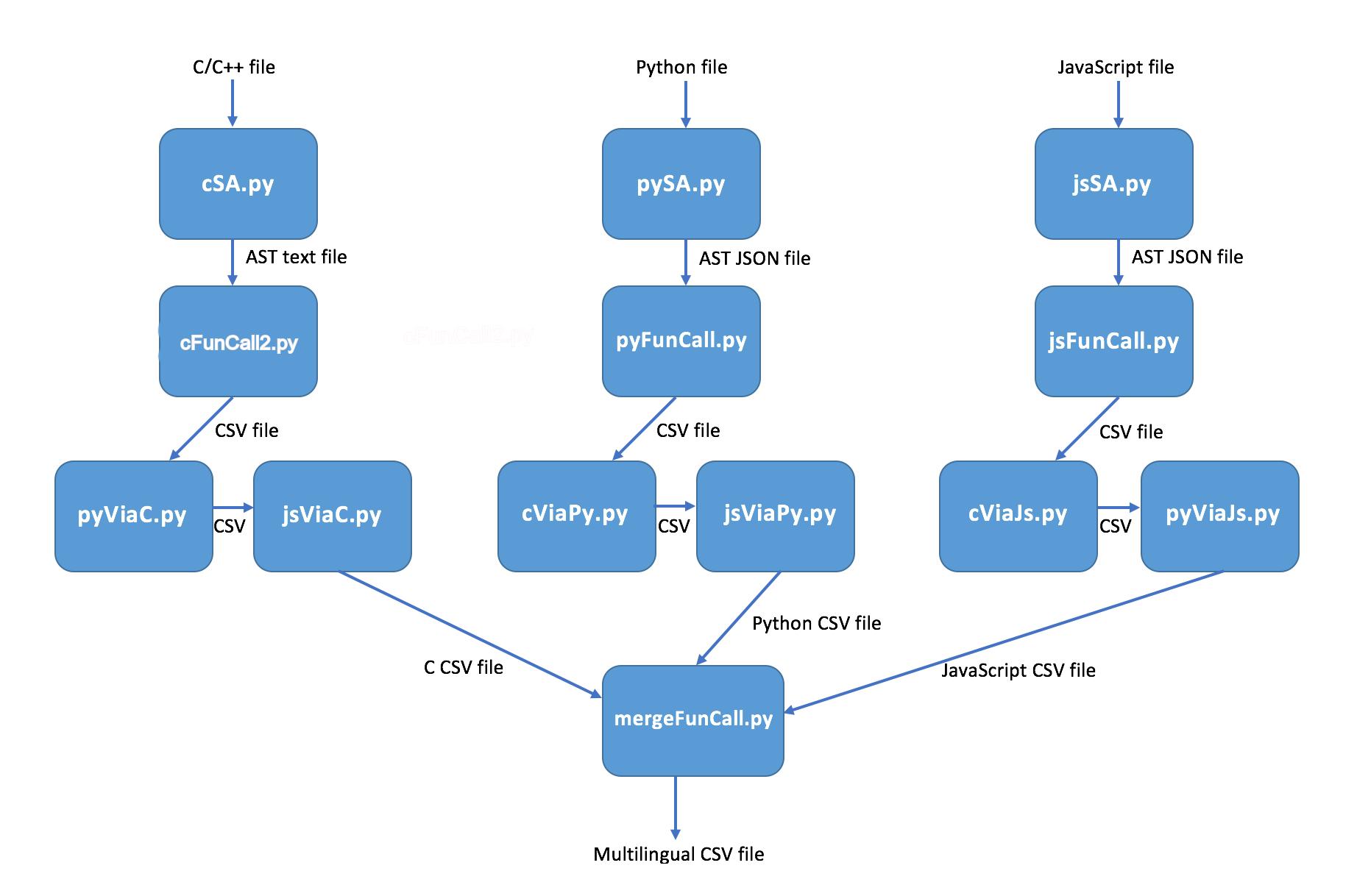 Static_Analysis_diagram2.png